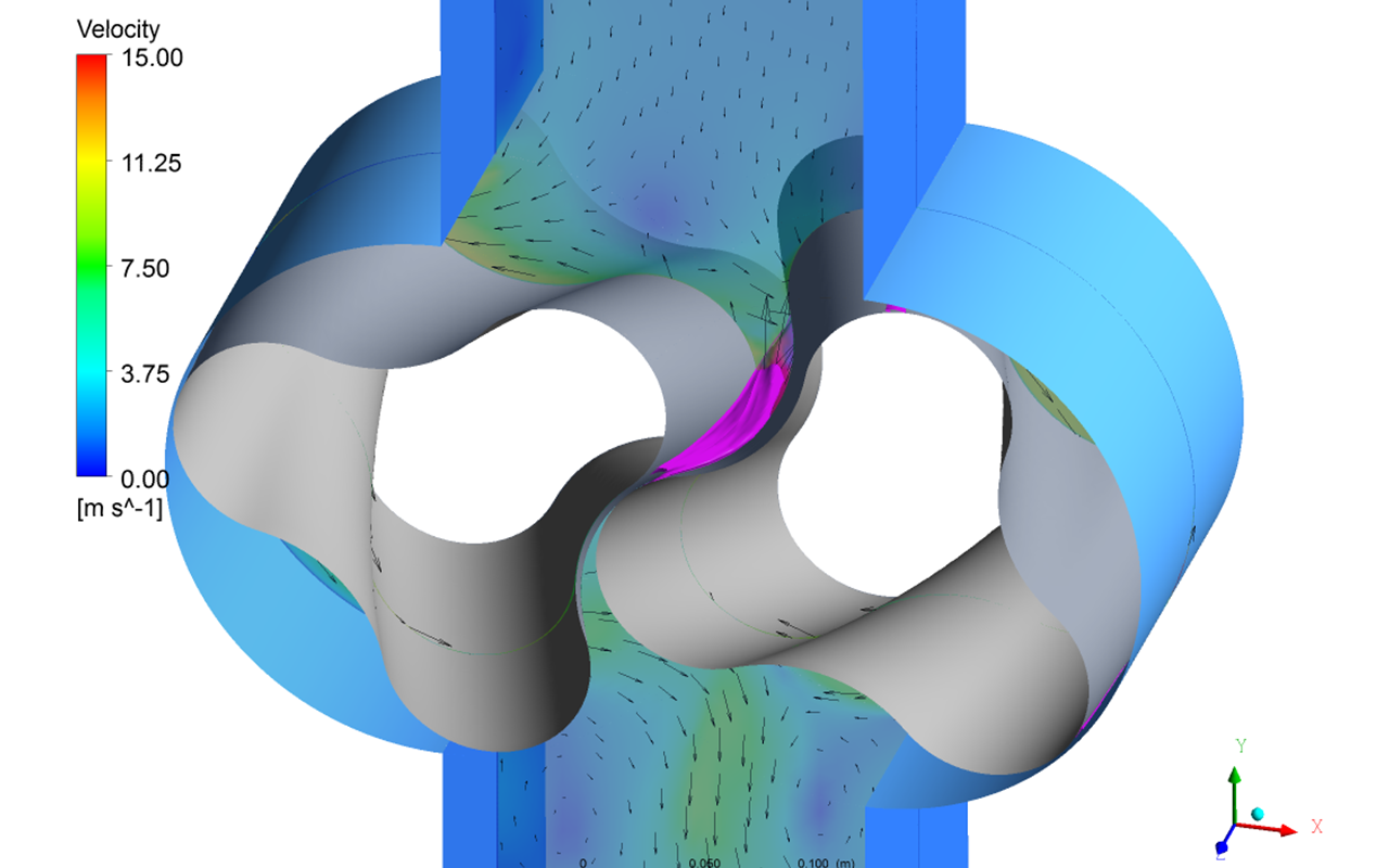 TwinMesh - Reliable CFD analysis of rotary lobe pumps