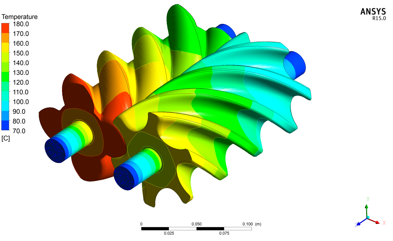 Temperature Distribution on Rotor Solids of a Screw Compressor