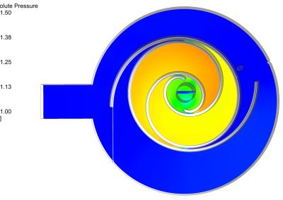 Pressure distribution