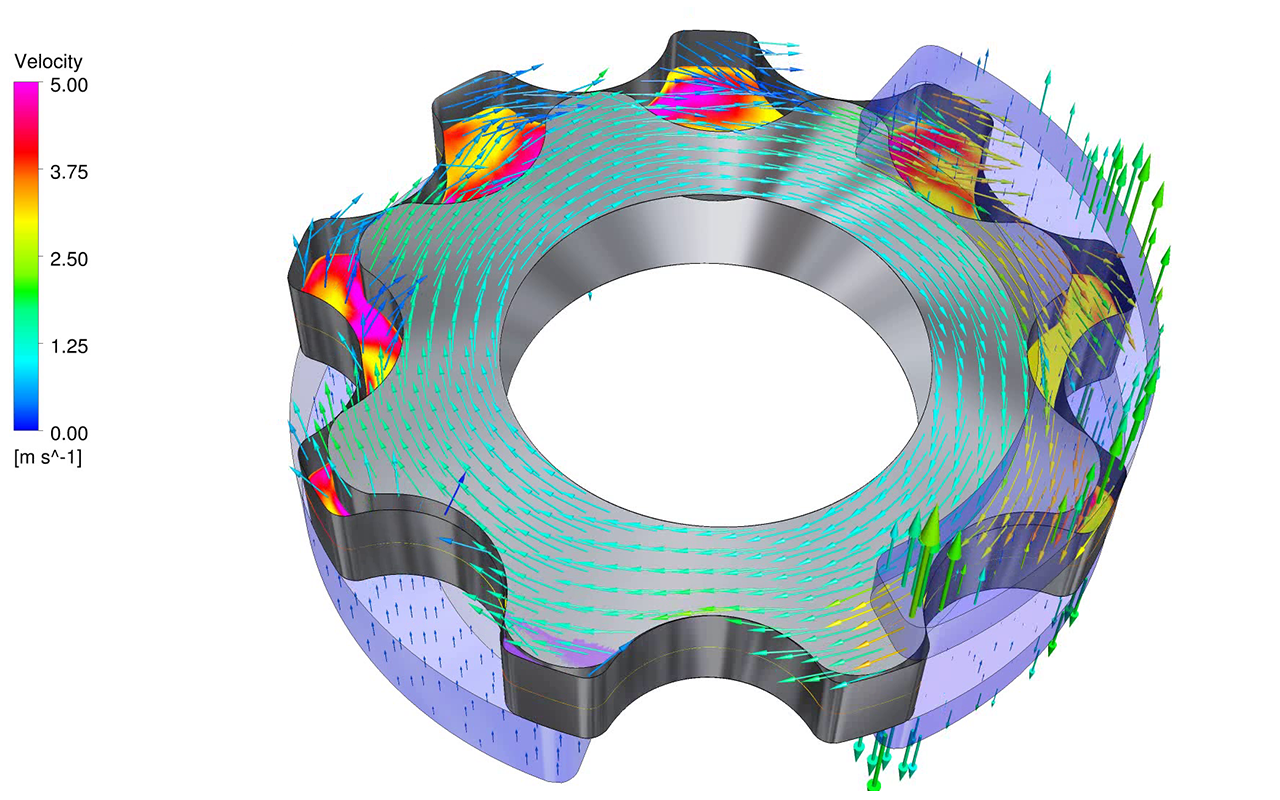TwinMesh - Reliable CFD Analysis of Gerotor Pumps