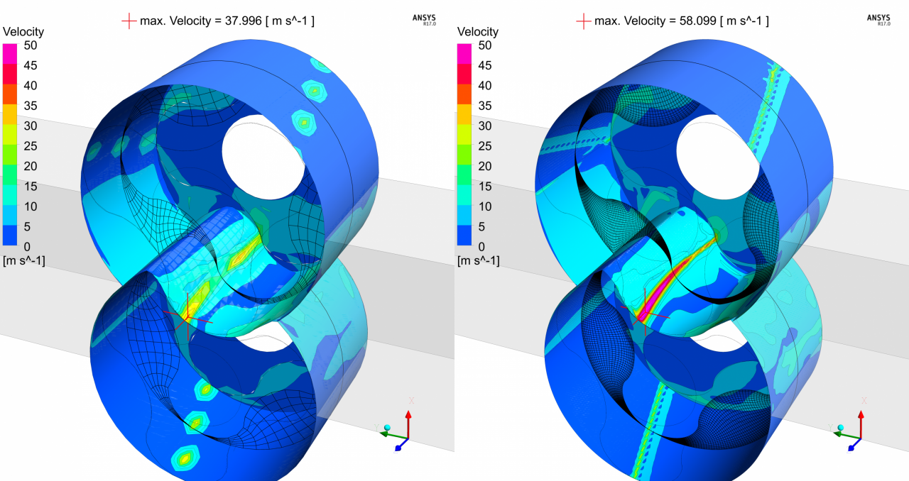 Simulation of the 3D lobe pump: Velocity distribution and location of the maximum calculated velocity within the housing clearance and intermesh clearance for the coarse grid (left) and fine grid (right)