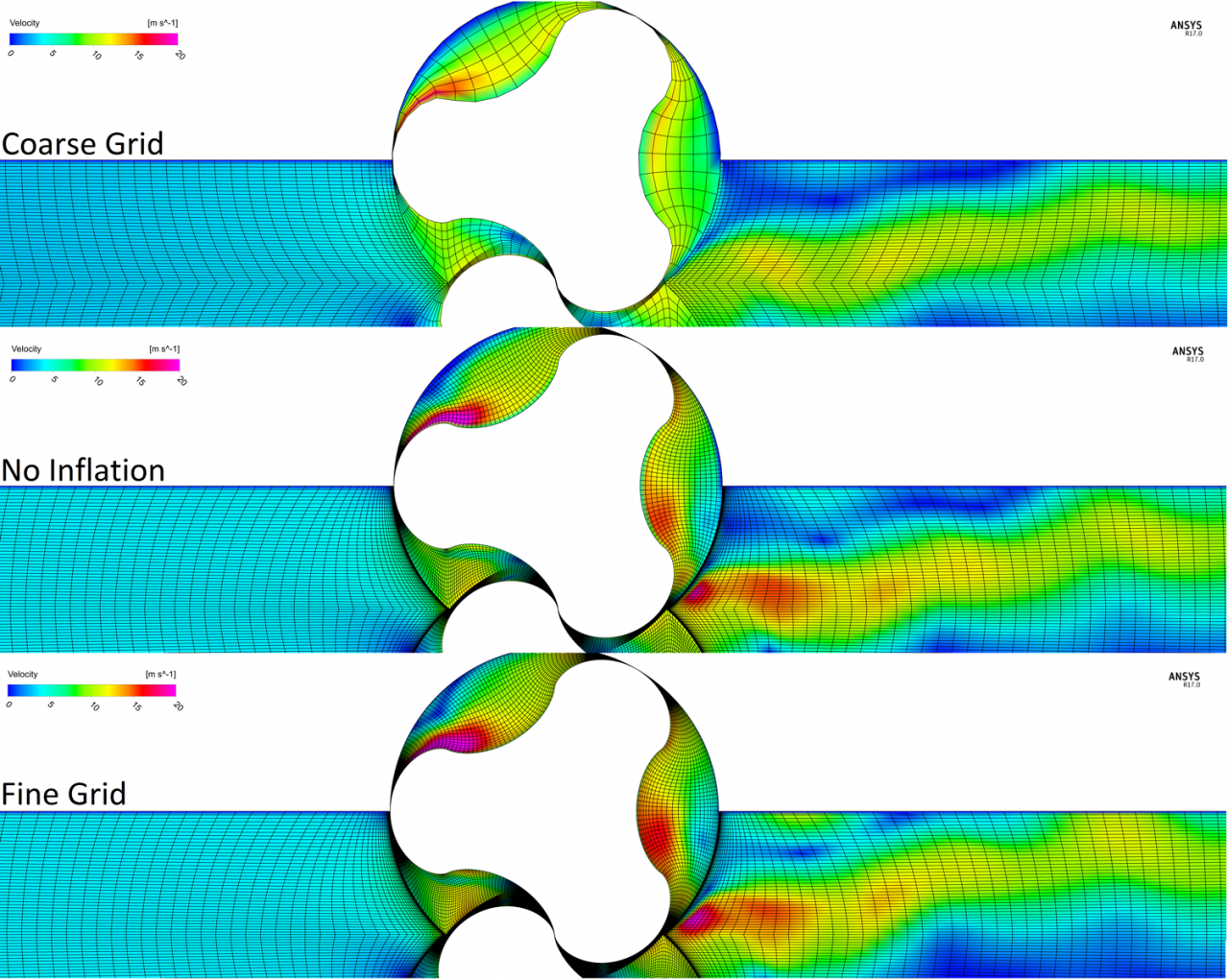 Simulation of the 2D lobe pump: Velocity distribution calculated on the coarse grid (top), fine grid without inflation layer (center) and the fine grid with inflation layer (bottom) towards the rotor walls