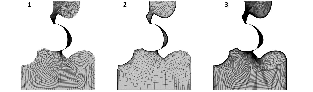 Simulation of the flow through the SRM profile intermesh clearance: Illustration of the coarse grid with (2) and without (1) inflation layer towards the walls and the fine grid (3)