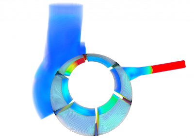 Volume rendering of velocity inside the vane pump