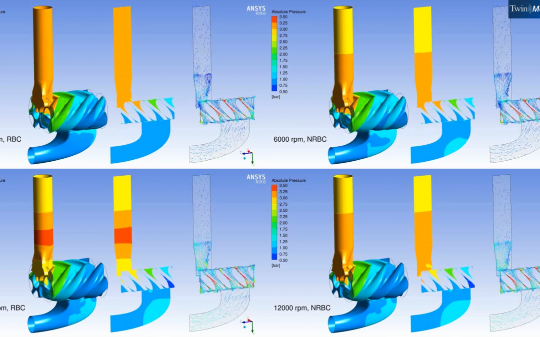 Preview of Non-Reflective Boundary Conditions in TwinMesh™ 2019