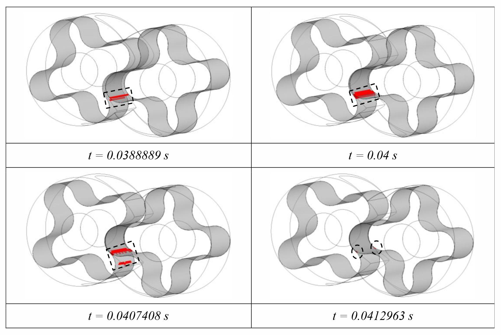 Occurance of cavitation regions